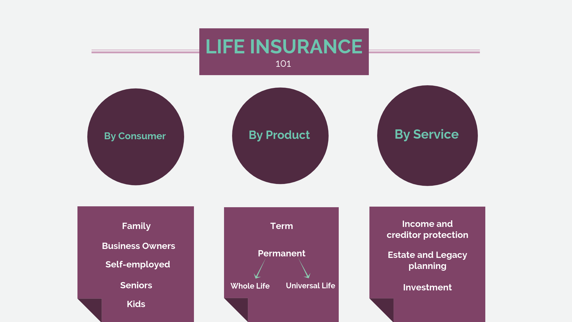 Individual Life insurance overview | Finkelstein Financial Services